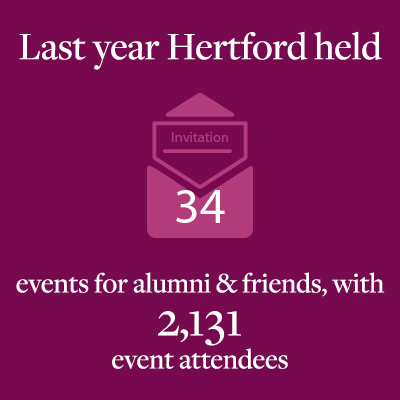 Events for alumni and friends last year